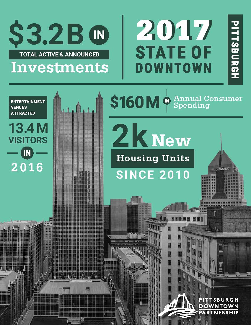 2017 State of Downtown Pittsburgh cover with infographics